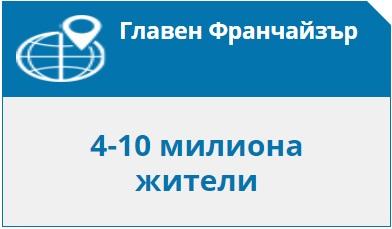 Anglijski-za-Deca-Helen-Doron-Bulgaria-franchise-1