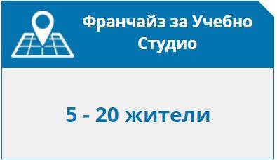 Anglijski-za-Deca-Helen-Doron-Bulgaria-franchise-3